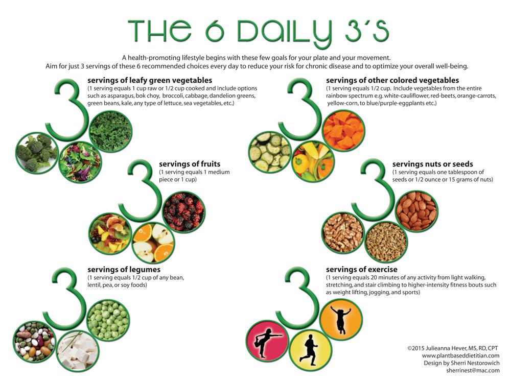 alimentación basada en plantas, nutricion vegana, alimentacion vegetariana, alimentación vegana